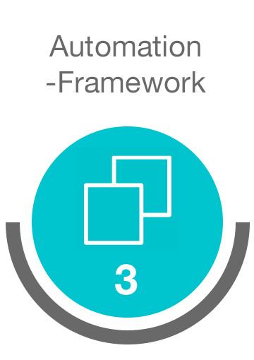 Optimieren Sie Ihre Multi-Cloud-Strategie in 5 einfachen Schritten - Schritt 3