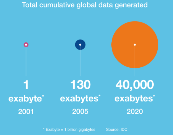 totalcumulativeglobaldata