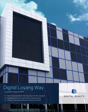 Digital Loyang