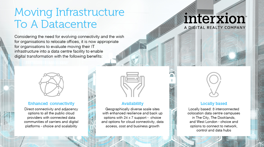 Moving infrastructure to a datacentre infographic