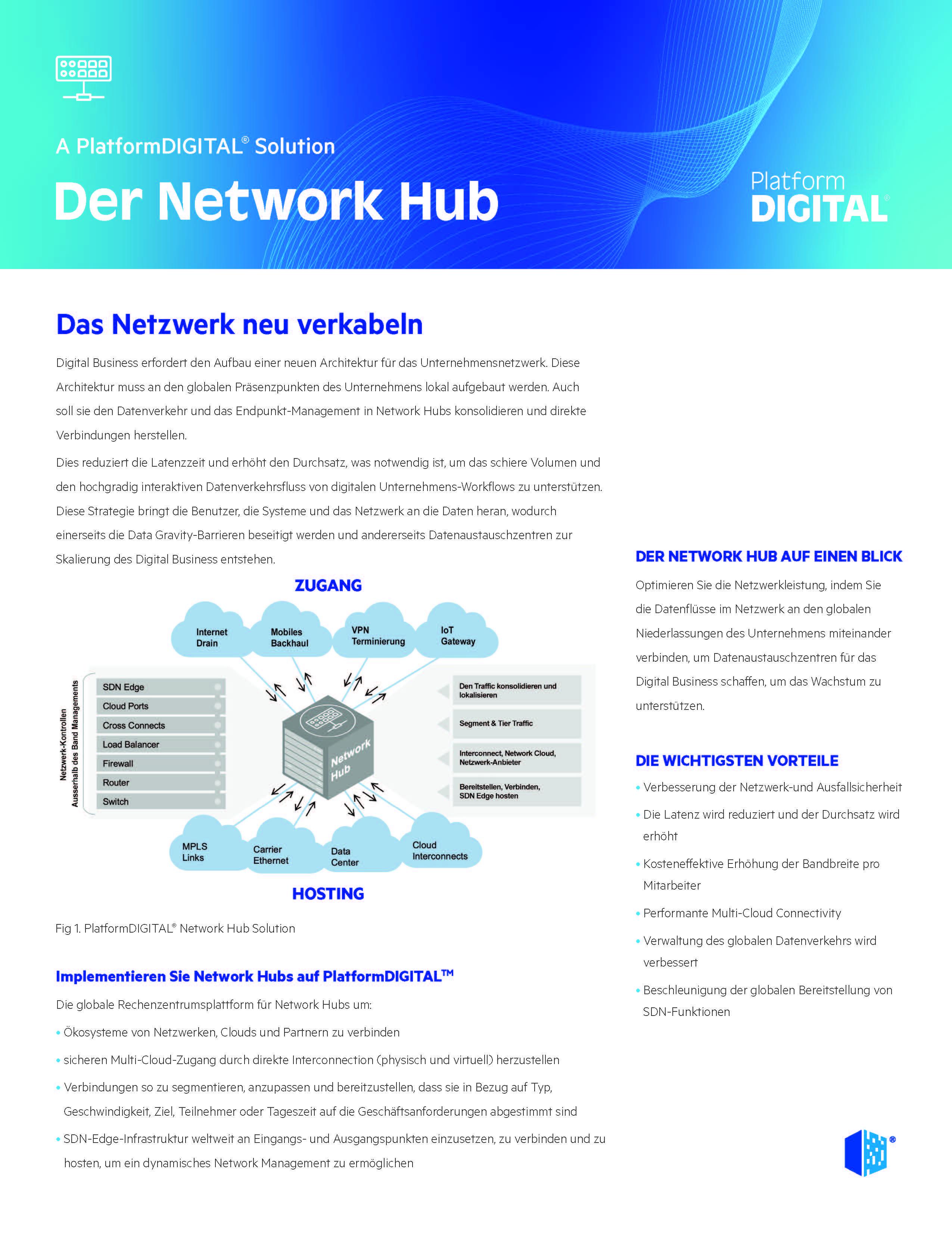 Network Hub Datenblatt Schweiz