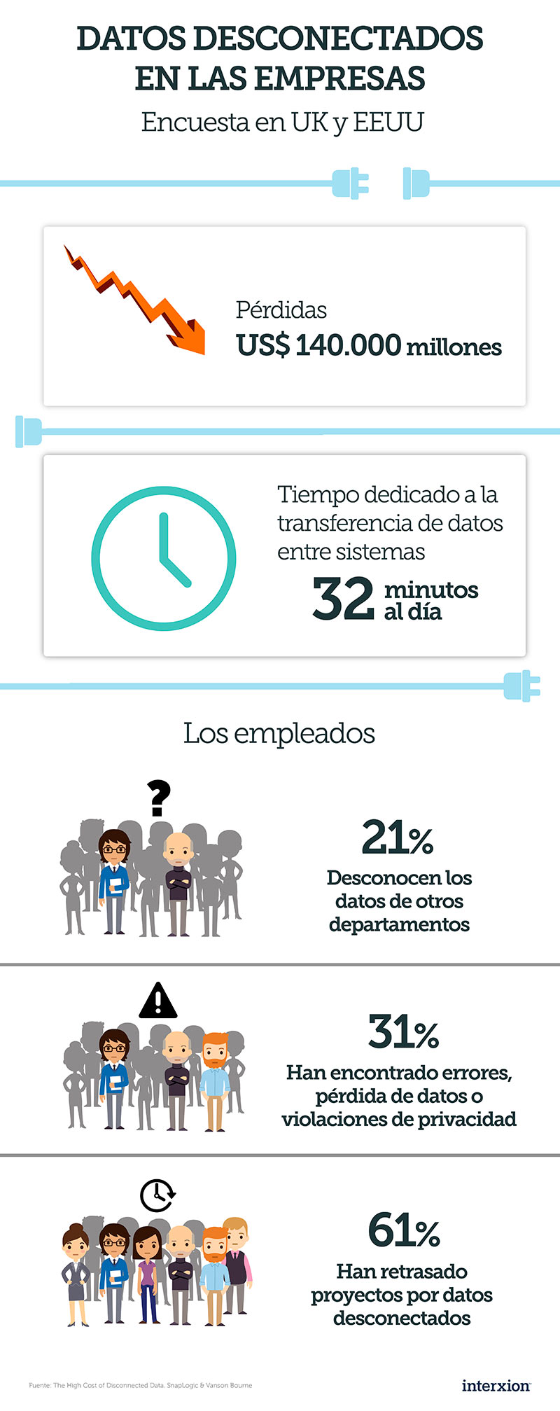 infografia_datosdesconectados-01