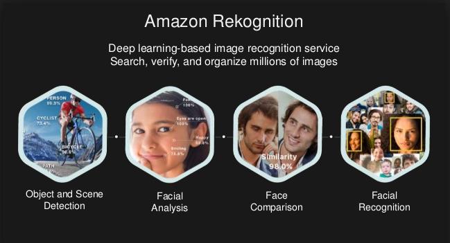 amazon-rekognition