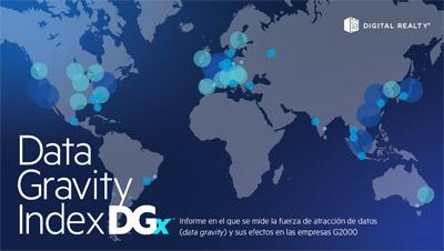data gravity index