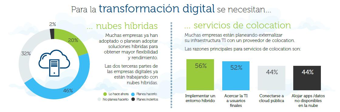 la_transformacion_digital-2